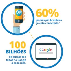 Marketing Digital no RJ e Brasil