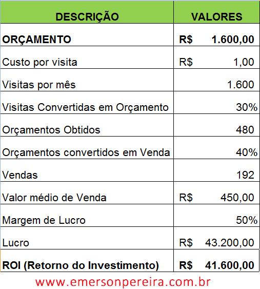 planilha-de-retorno-sobre-investimento-2016